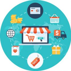 PPC advertising for ecommerce sites